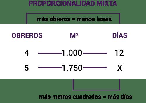 Ejemplo regla de tres compuesta mixta