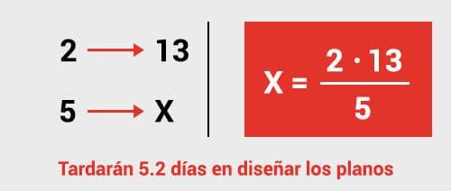 Ejercicio con formula regla de 3 simple inversa