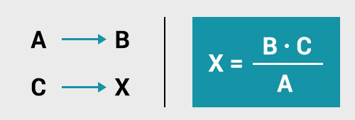 formula-regla-de-tres-simple-directa