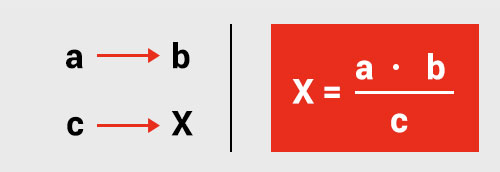 Formula regla de 3 simple inversa