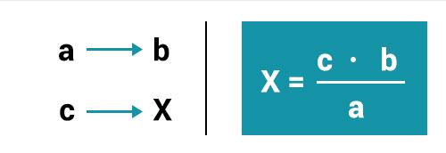 Formula para resolver ejercicios de regla de tres con equivalencia directa