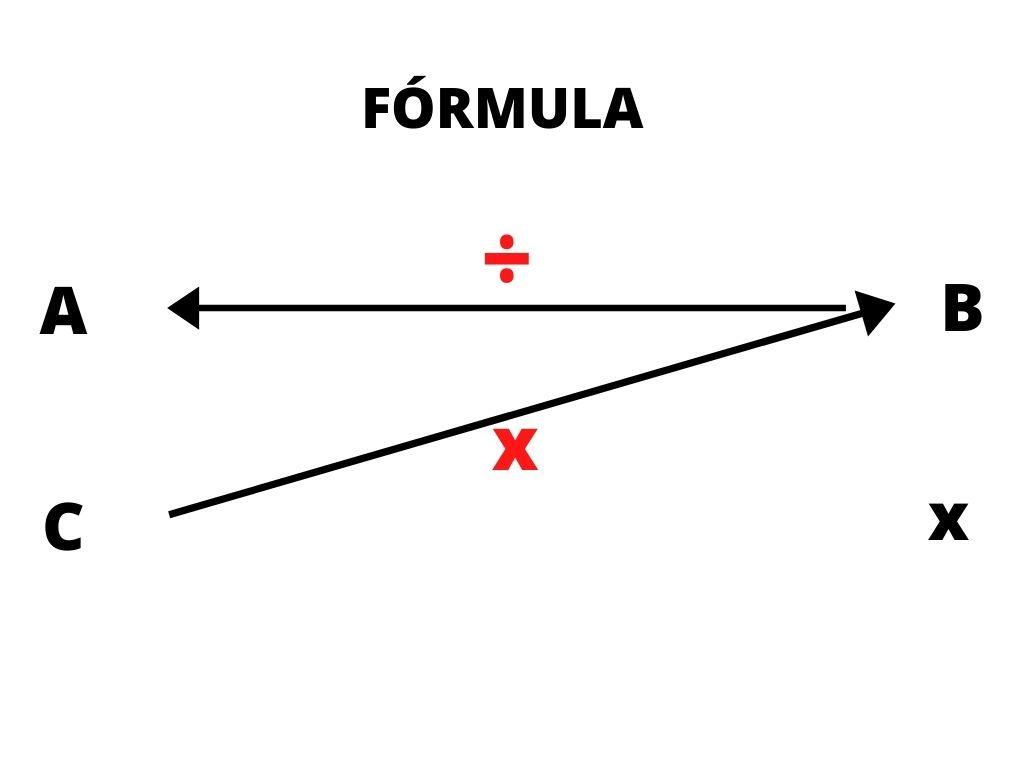 Regla de tres enfermería: Fórmula